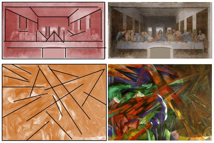 Comparison of Lines in The Last Supper by da Vinci and Fate of the Animals by Franz Marc