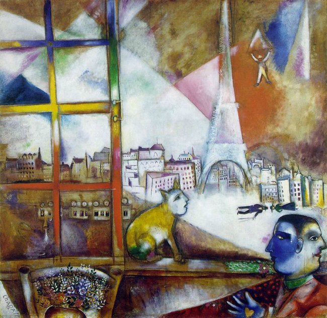 Marc Chagall, Paris Through My Window, 1913, Oil on canvas, Guggenheim Museum, New York