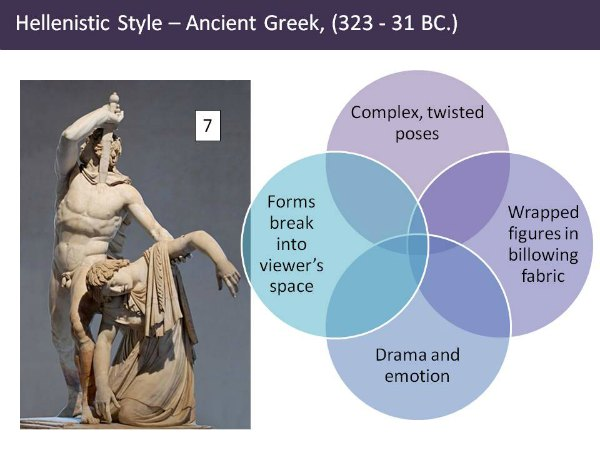 The Art Curator for Kids - Classical Sculpture Lesson Plan PowerPoint - Slide7