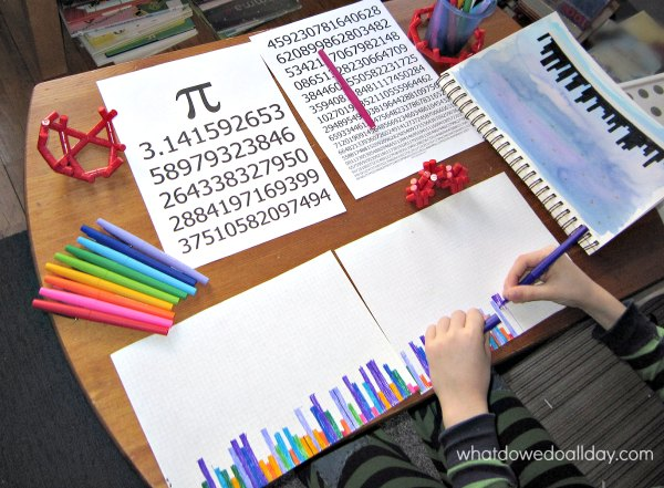 Pi Day Crafts For Kids