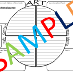 The Art Curator for Kids - Art History Study Guide Worksheets