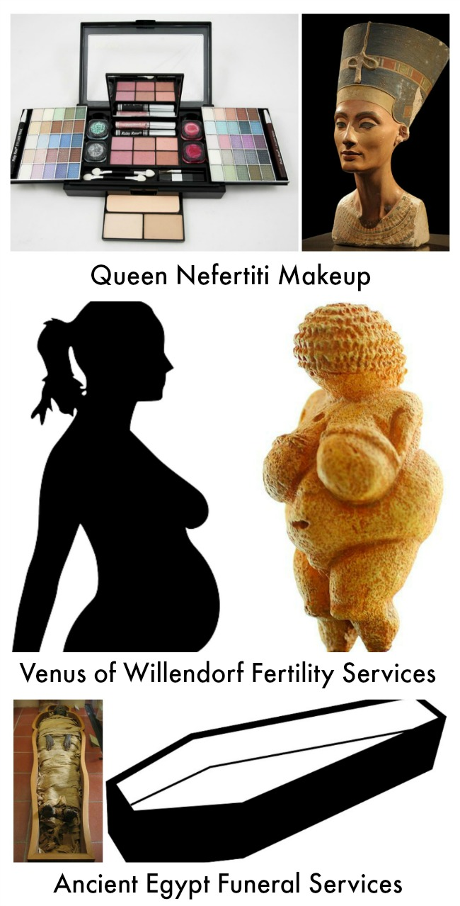 The Art Curator for Kids - Create a TV Commercial Lesson Plan - Nefertiti, Venus of Willendorf, Ancient Egyptian Mummy