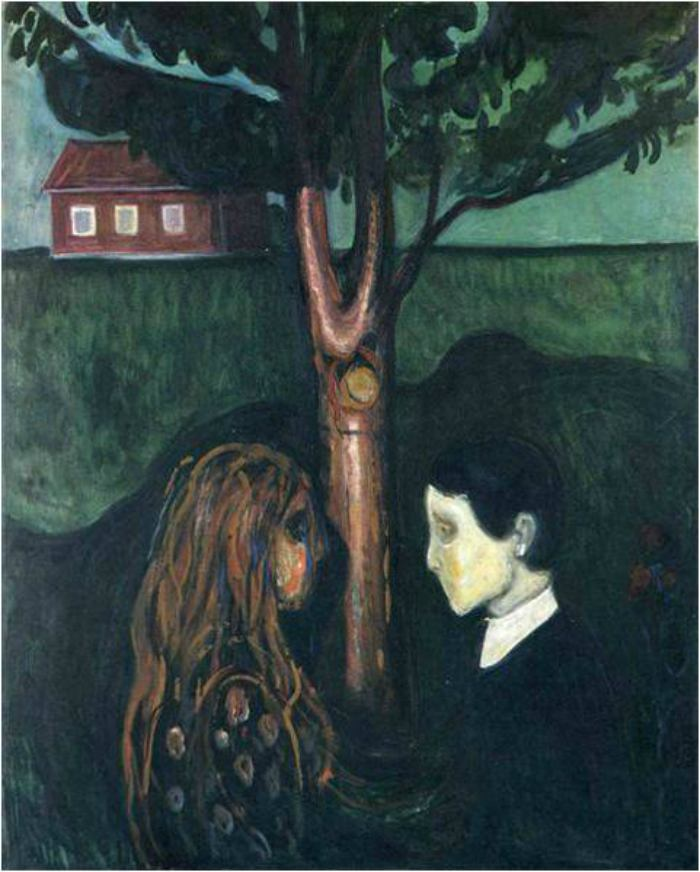 Edvard Munch Frieze of Life, Eye in Eye, 1894
