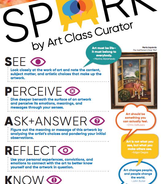 SPARK Art Criticism Framework - Art Class Curator