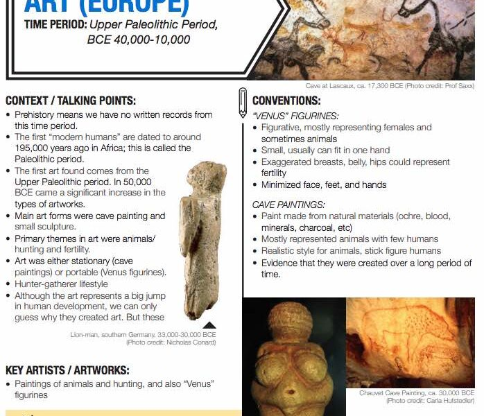 Paleolithic Art Conventions Printable - Art Class Curator